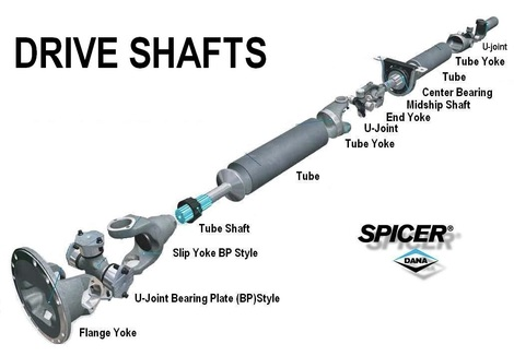 Typical Driveshaft Compoents in Stock at Plaza
