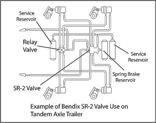Piping Diagrams Spring Brake Control For Trailers