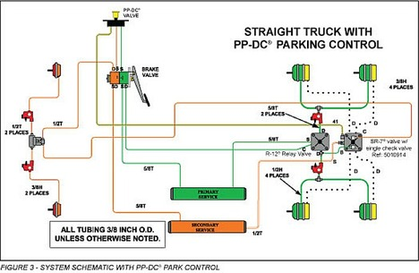 Piping diagrams: spring brake control for trucks - St. Louis Truck ...