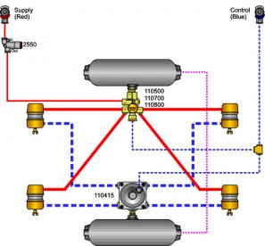 Air Brake System Diagram http://www.plazafleetparts.com/sealco-air-valves.html